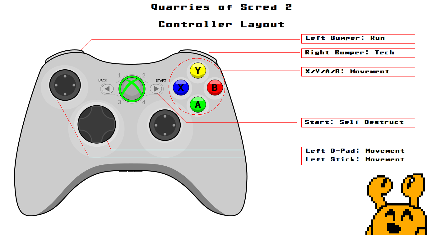 Gamepad layout for QoS2